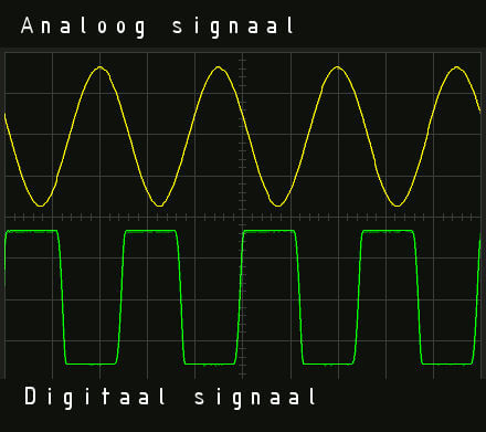 analoge vs. digitale signalen